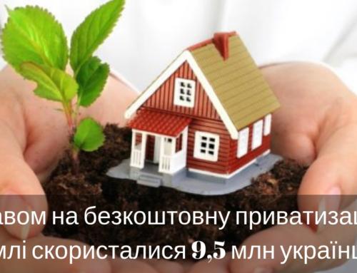 Правом на безкоштовну приватизацію землі скористалися 9,5 млн українців