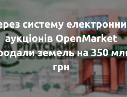 Через систему електронних аукціонів OpenMarket продали земель на 350 млн грн